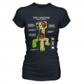 Minecraft Creeper Anatomy Dam T-Shirt