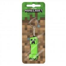 Minecraft Creeper Anatomy Flip Nyckelring